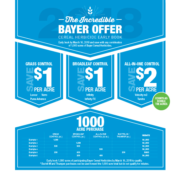 2018 Incredible Bayer Offer