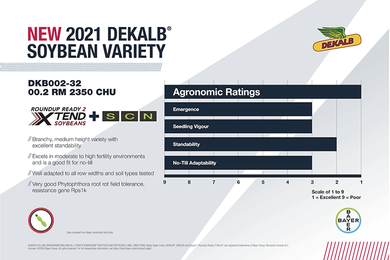 New DEKALB Soybean variety for 2021 feature image