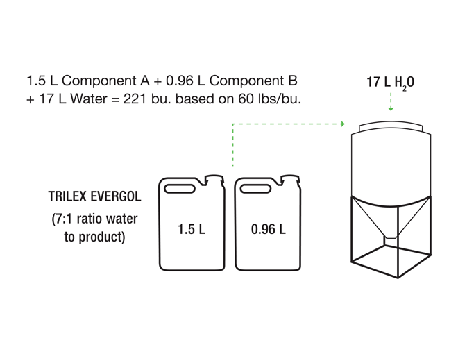 Trilex EverGol tank mixing of 1.5 litres of component A and 0.96 litres of component B